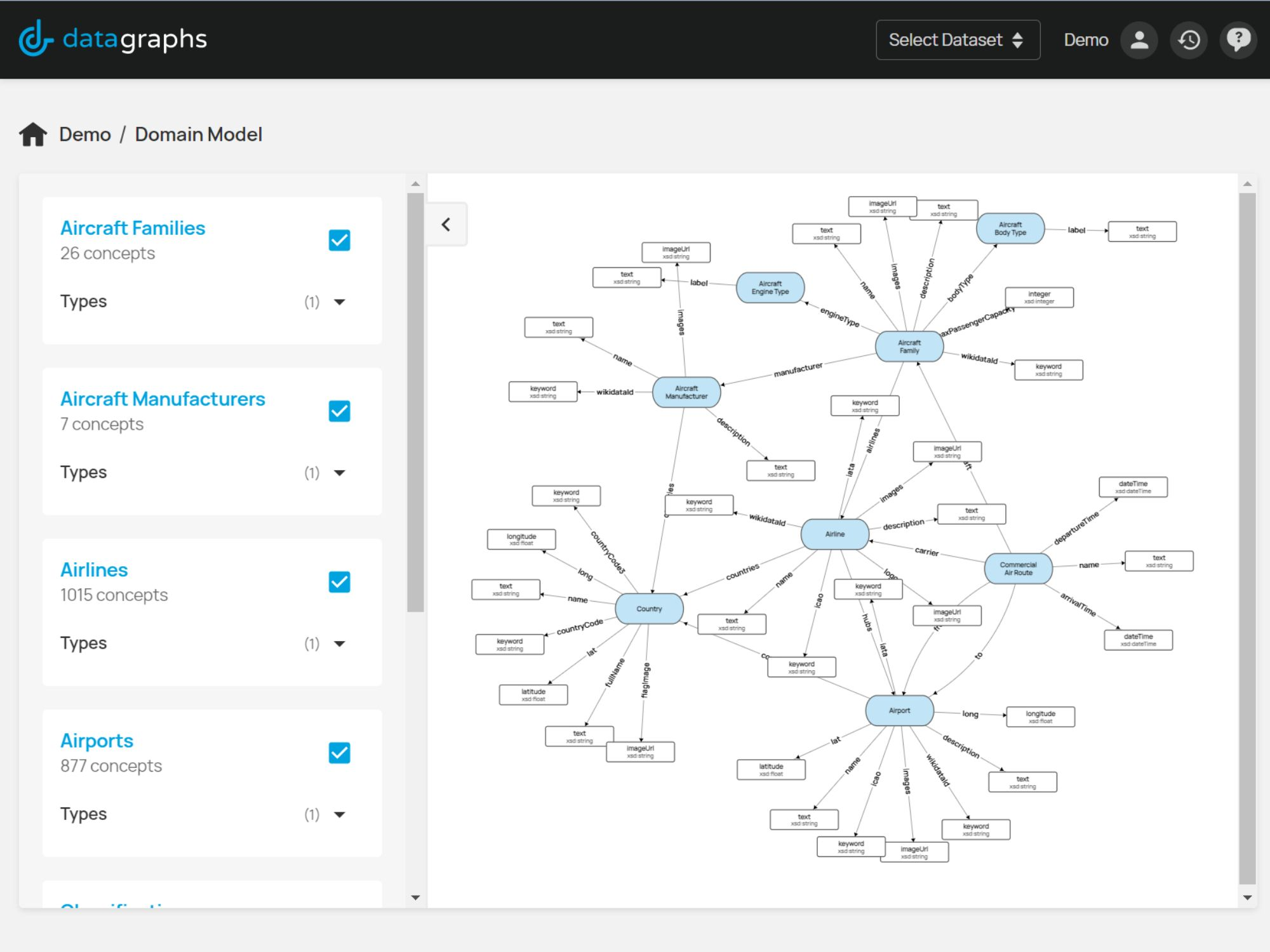 New Data Graphs Feature: 'Domain Model' View